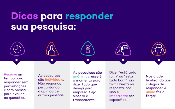dicas_pesquisa_01